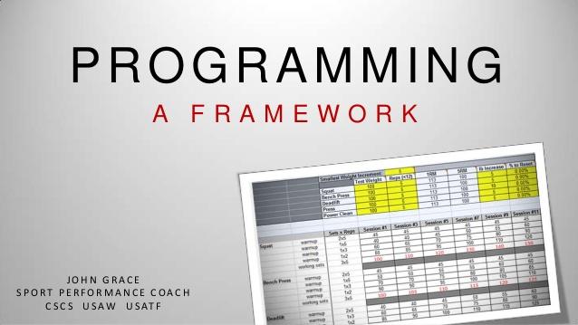 programming a framework elitetrack Elite Sports Performance Sports Performance Training